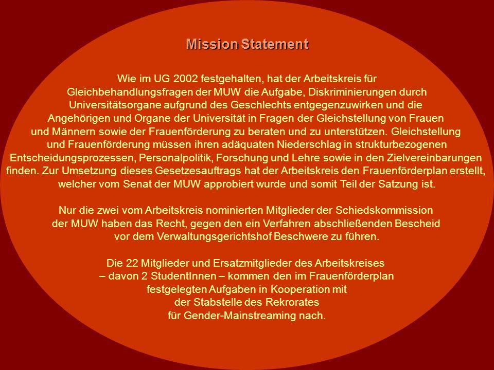 Mission Statement Wie im UG 2002 festgehalten, hat der Arbeitskreis für. Gleichbehandlungsfragen der MUW die Aufgabe, Diskriminierungen durch.