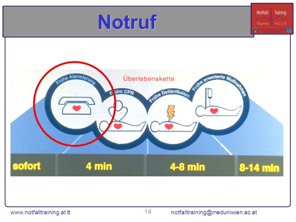 Notruf www.notfalltraining.at.tt notfalltraining@meduniwien.ac.at
