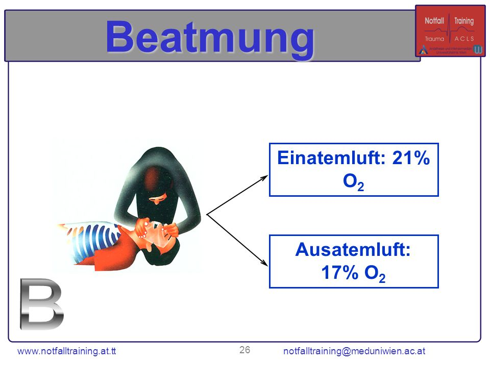 Beatmung B Einatemluft: 21% O2 Ausatemluft: 17% O2