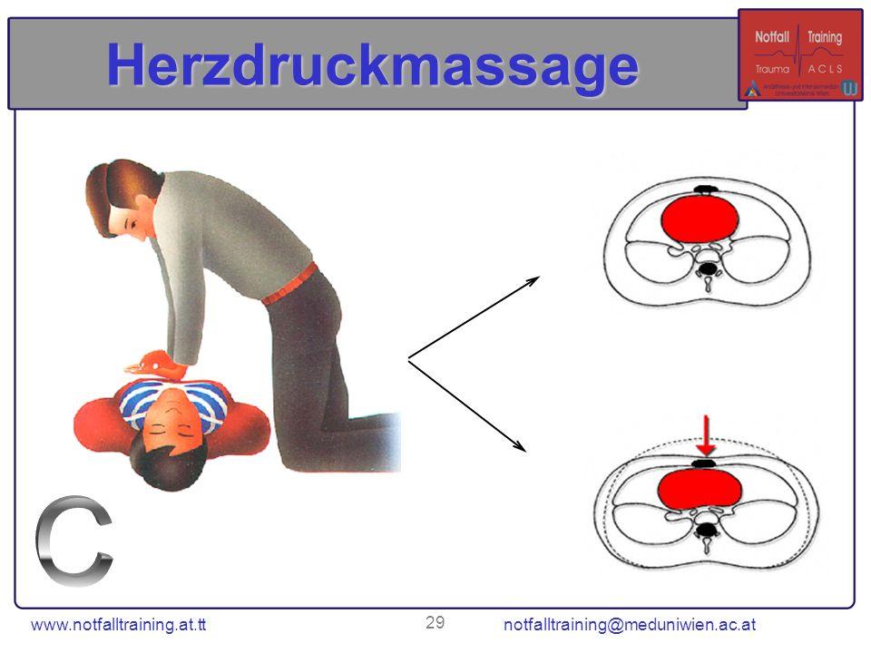 Herzdruckmassage C www.notfalltraining.at.tt notfalltraining@meduniwien.ac.at