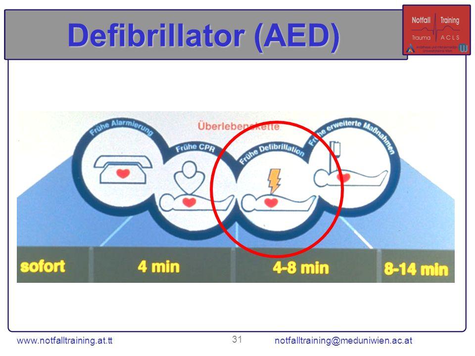 Defibrillator (AED) www.notfalltraining.at.tt notfalltraining@meduniwien.ac.at