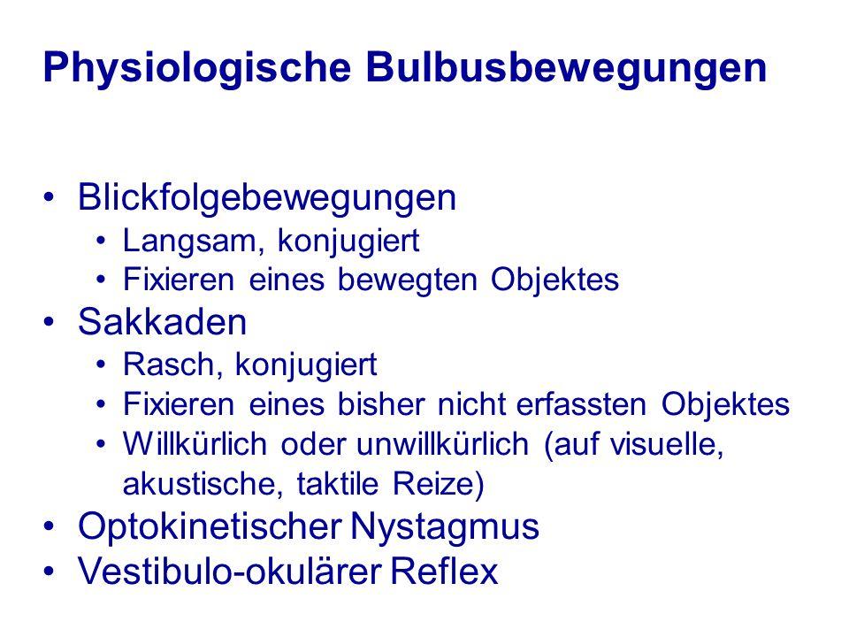 Physiologische Bulbusbewegungen