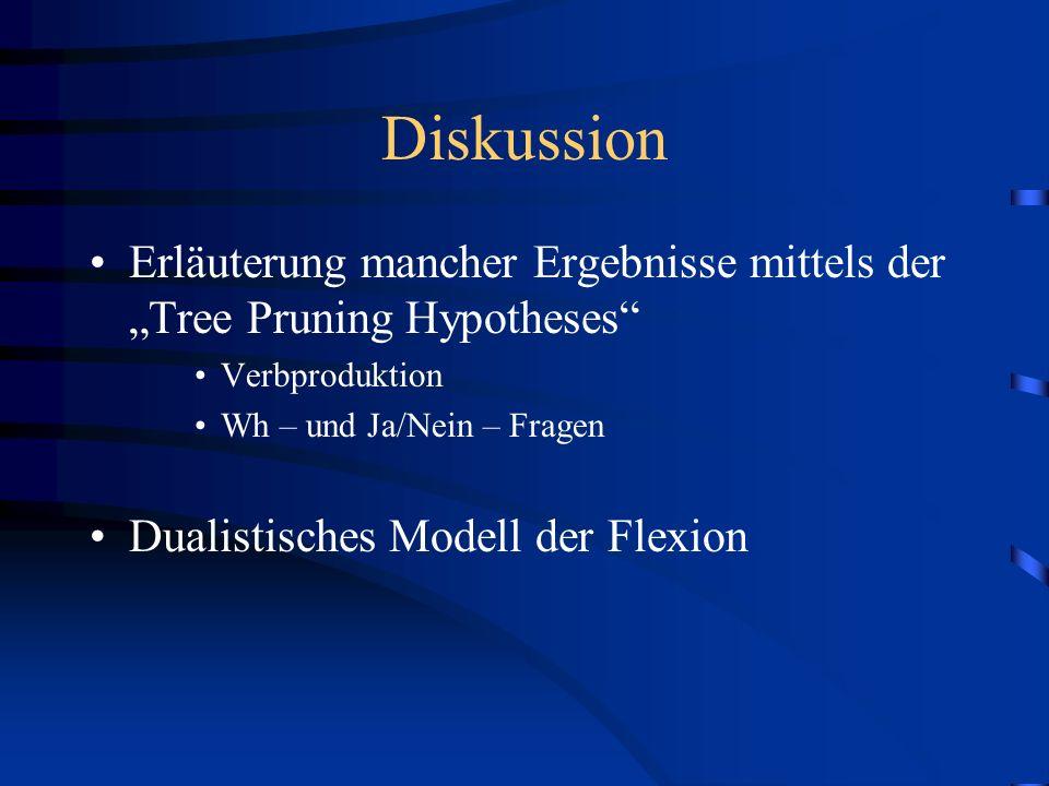 """Diskussion Erläuterung mancher Ergebnisse mittels der """"Tree Pruning Hypotheses Verbproduktion. Wh – und Ja/Nein – Fragen."""