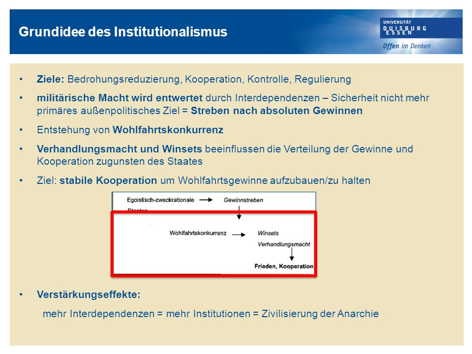 Grundidee des Institutionalismus