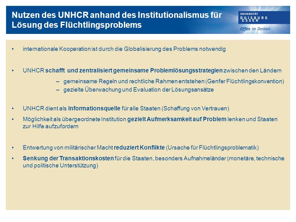 Nutzen des UNHCR anhand des Institutionalismus für Lösung des Flüchtlingsproblems