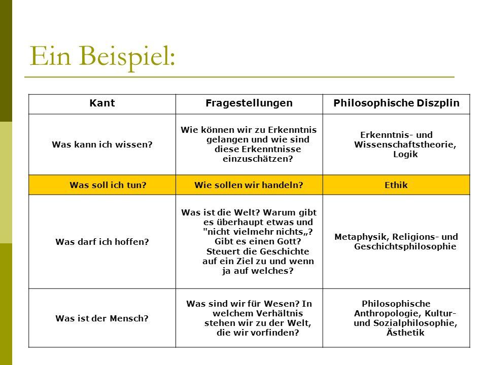 Ein Beispiel: Kant Fragestellungen Philosophische Diszplin