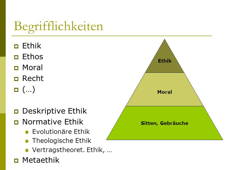Begrifflichkeiten Ethik Ethos Moral Recht (…) Deskriptive Ethik
