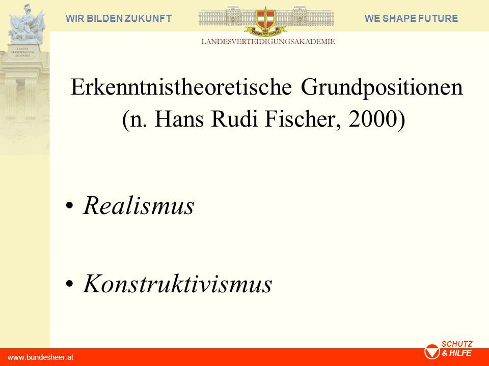 Erkenntnistheoretische Grundpositionen (n. Hans Rudi Fischer, 2000)
