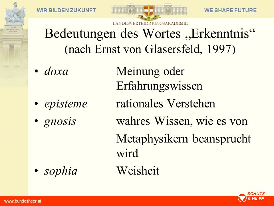 """Bedeutungen des Wortes """"Erkenntnis (nach Ernst von Glasersfeld, 1997)"""