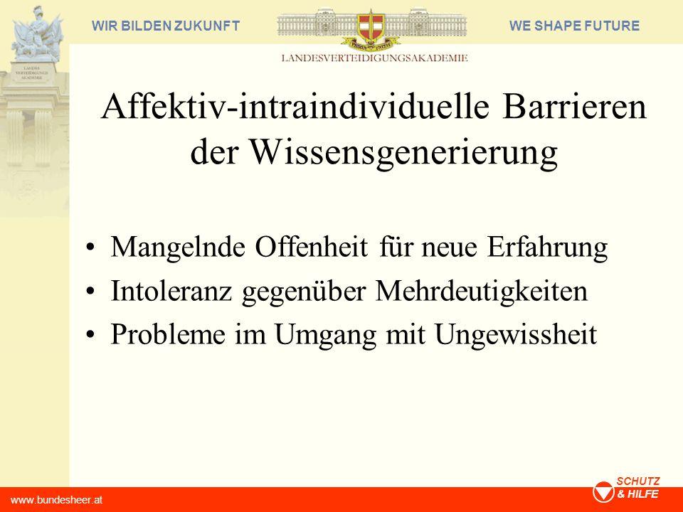 Affektiv-intraindividuelle Barrieren der Wissensgenerierung