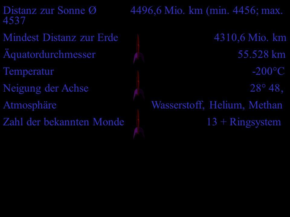 Distanz zur Sonne Ø 4496,6 Mio. km (min. 4456; max. 4537