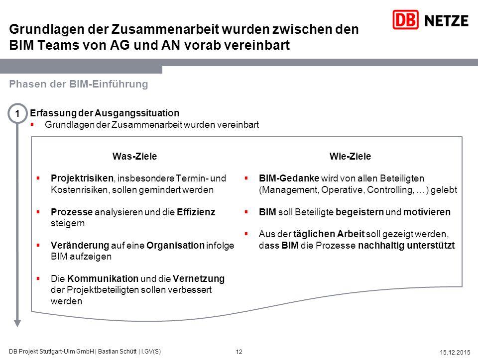 Grundlagen der Zusammenarbeit wurden zwischen den BIM Teams von AG und AN vorab vereinbart