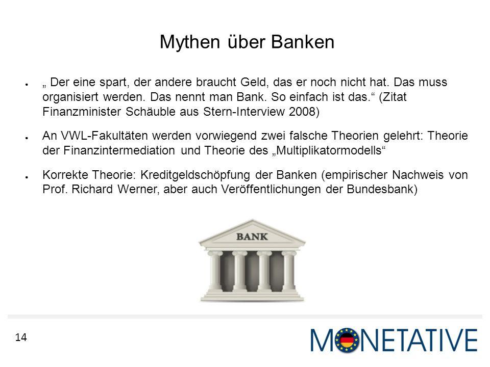 Mythen über Banken