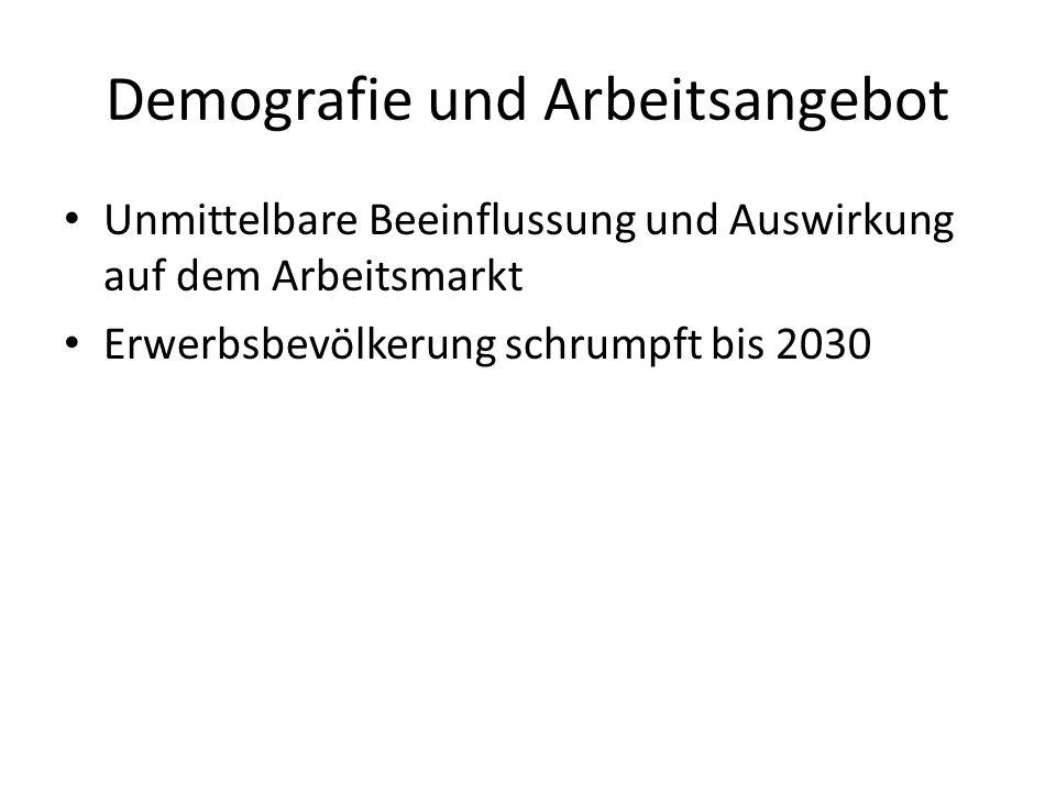 Demografie und Arbeitsangebot