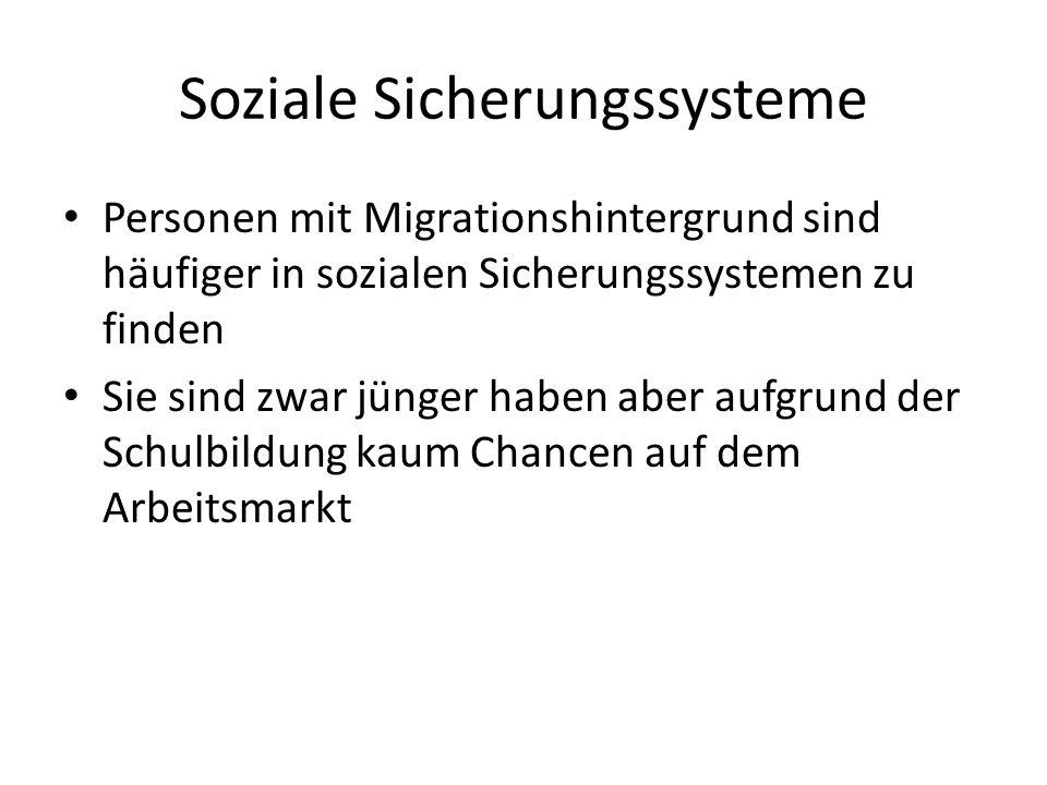 Soziale Sicherungssysteme