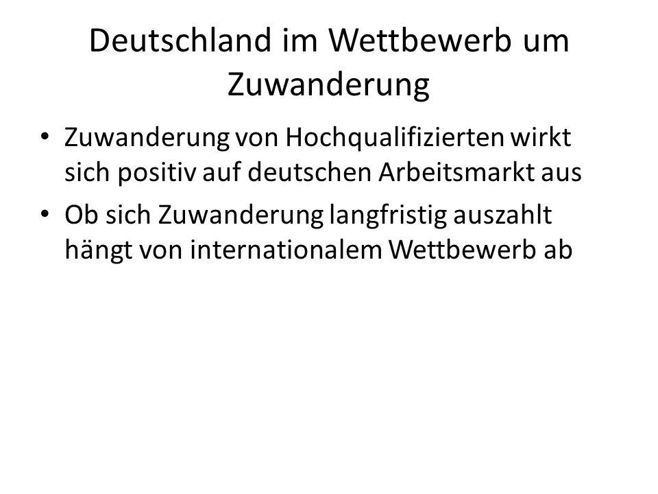 Deutschland im Wettbewerb um Zuwanderung