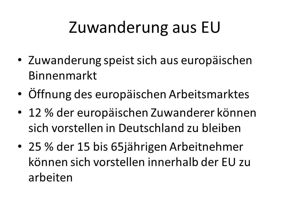 Zuwanderung aus EU Zuwanderung speist sich aus europäischen Binnenmarkt. Öffnung des europäischen Arbeitsmarktes.