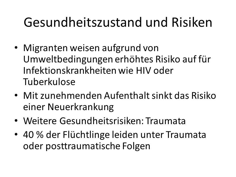 Gesundheitszustand und Risiken