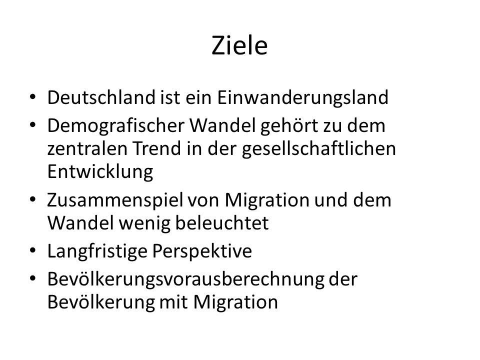 Ziele Deutschland ist ein Einwanderungsland