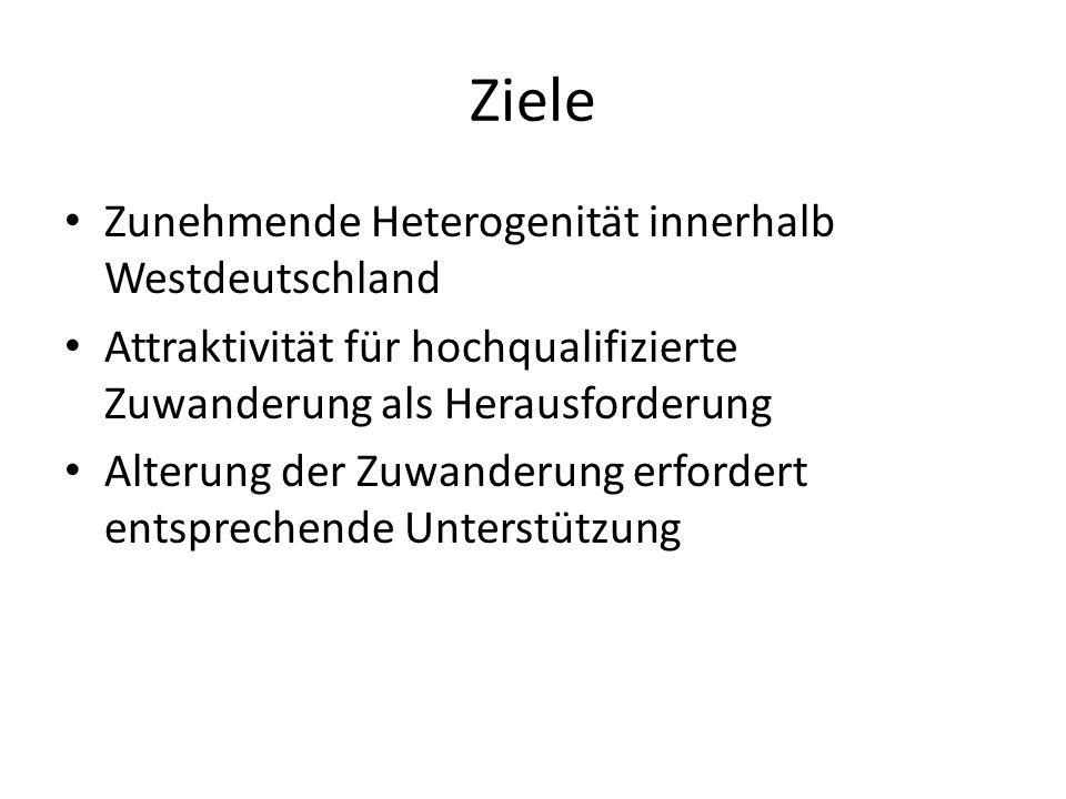 Ziele Zunehmende Heterogenität innerhalb Westdeutschland