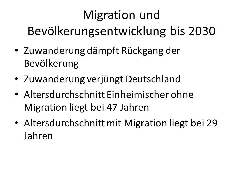Migration und Bevölkerungsentwicklung bis 2030