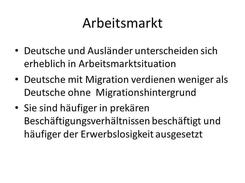 Arbeitsmarkt Deutsche und Ausländer unterscheiden sich erheblich in Arbeitsmarktsituation.