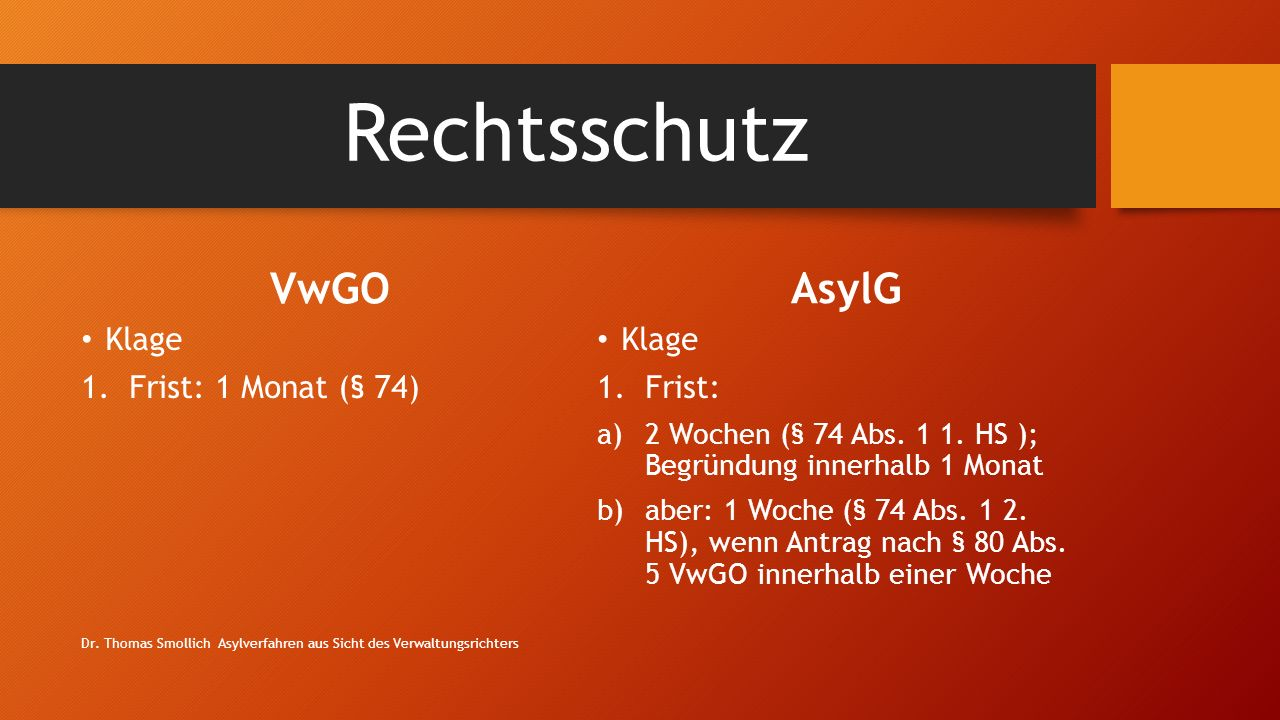 Rechtsschutz VwGO AsylG Klage Frist: 1 Monat (§ 74) Klage Frist: