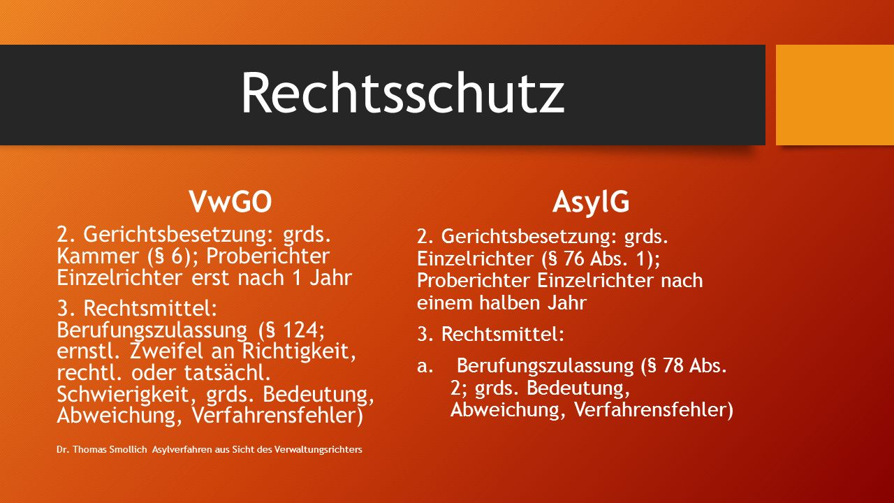 Rechtsschutz VwGO AsylG