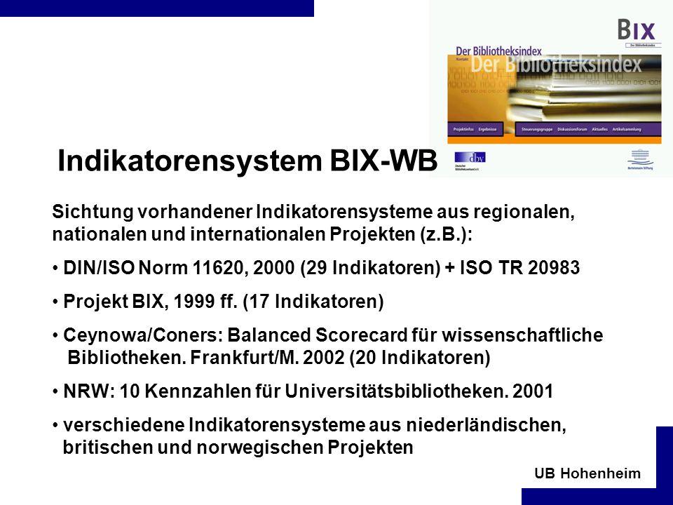 Indikatorensystem BIX-WB