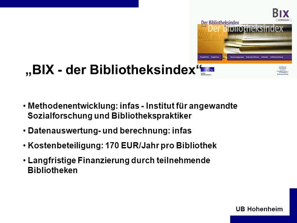 """BIX - der Bibliotheksindex"