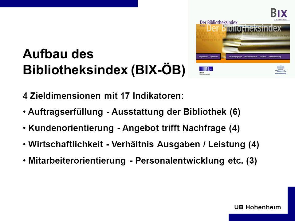 Aufbau des Bibliotheksindex (BIX-ÖB)