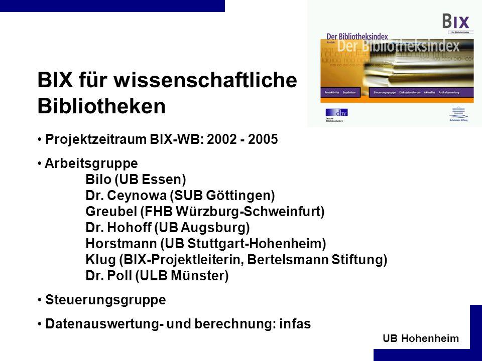 BIX für wissenschaftliche Bibliotheken