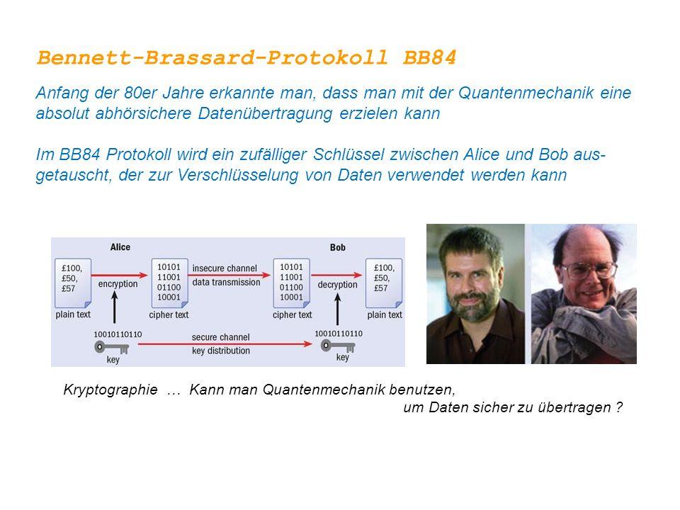 Bennett-Brassard-Protokoll BB84
