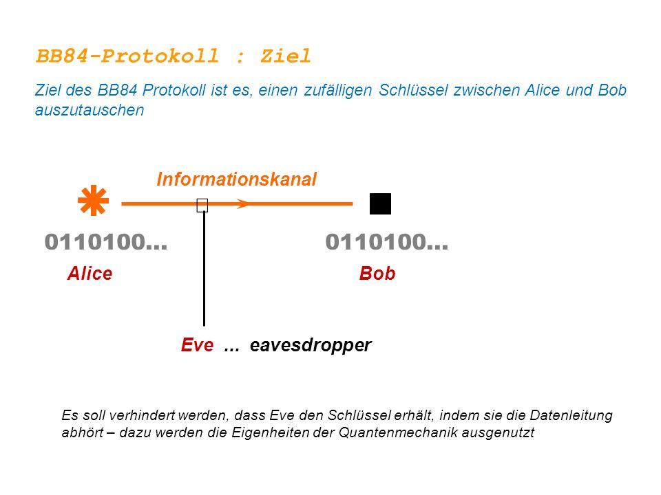 BB84-Protokoll : Ziel Ä 0110100... 0110100... Informationskanal Alice