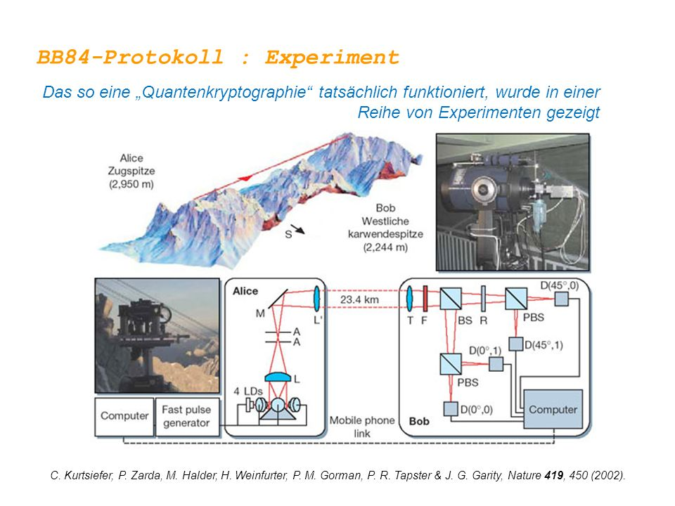 BB84-Protokoll : Experiment