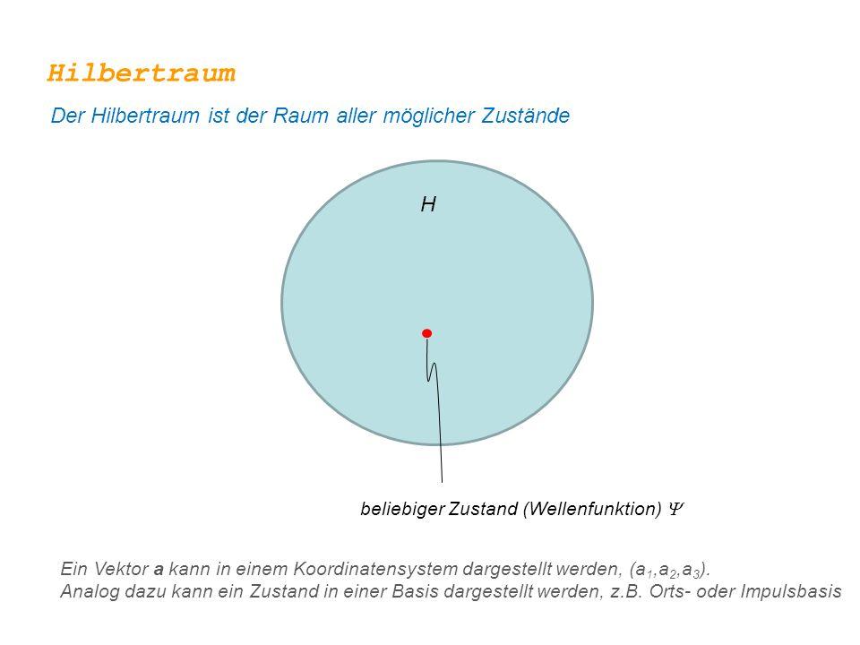 Hilbertraum Der Hilbertraum ist der Raum aller möglicher Zustände H