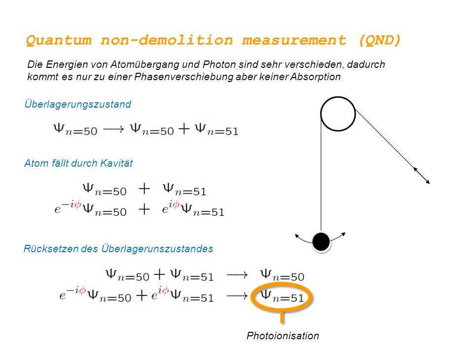 Quantum non-demolition measurement (QND)