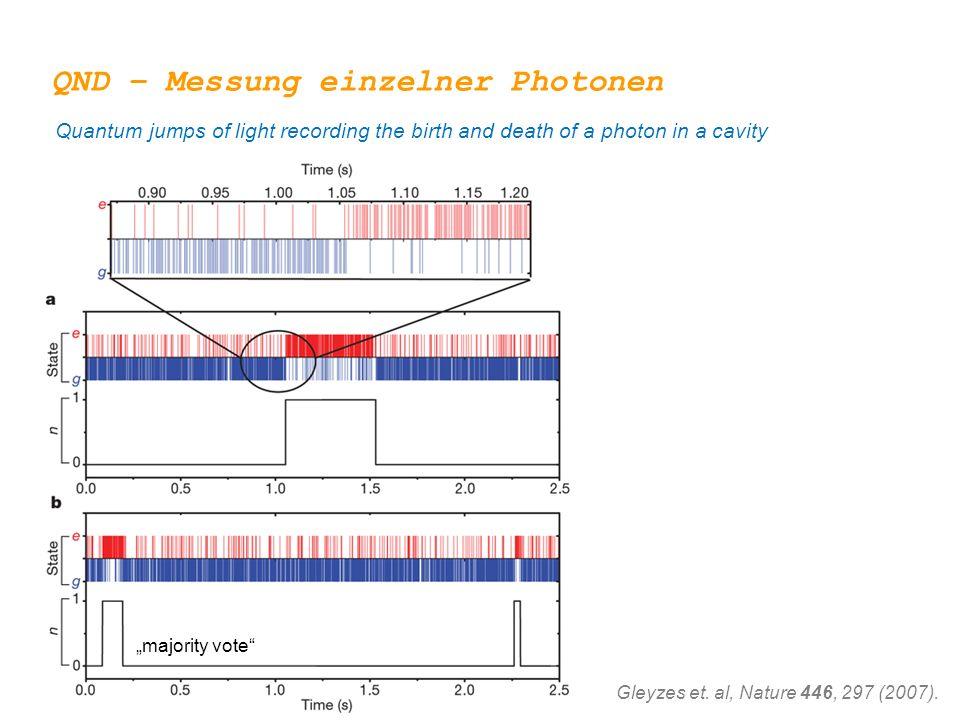QND – Messung einzelner Photonen