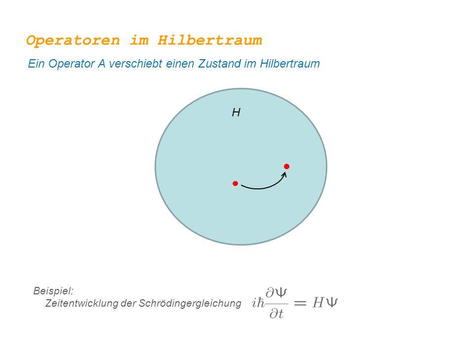 Operatoren im Hilbertraum