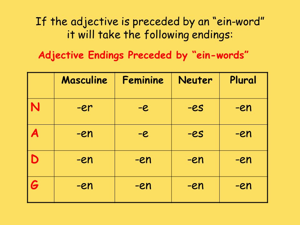 If the adjective is preceded by an ein-word it will take the following endings: