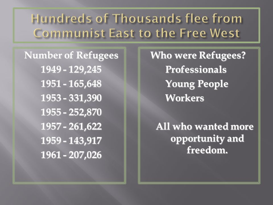 Hundreds of Thousands flee from Communist East to the Free West