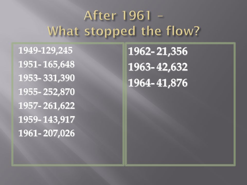 After 1961 – What stopped the flow