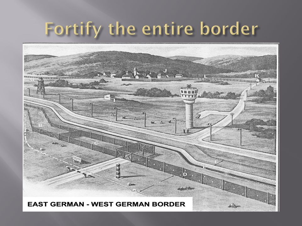 Fortify the entire border