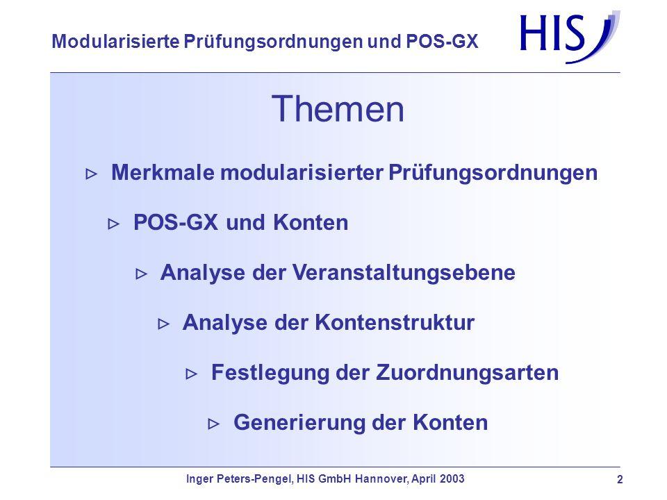 Themen  Merkmale modularisierter Prüfungsordnungen