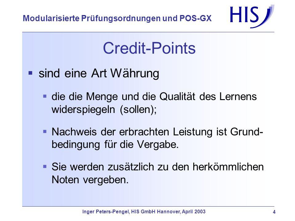 Credit-Points sind eine Art Währung