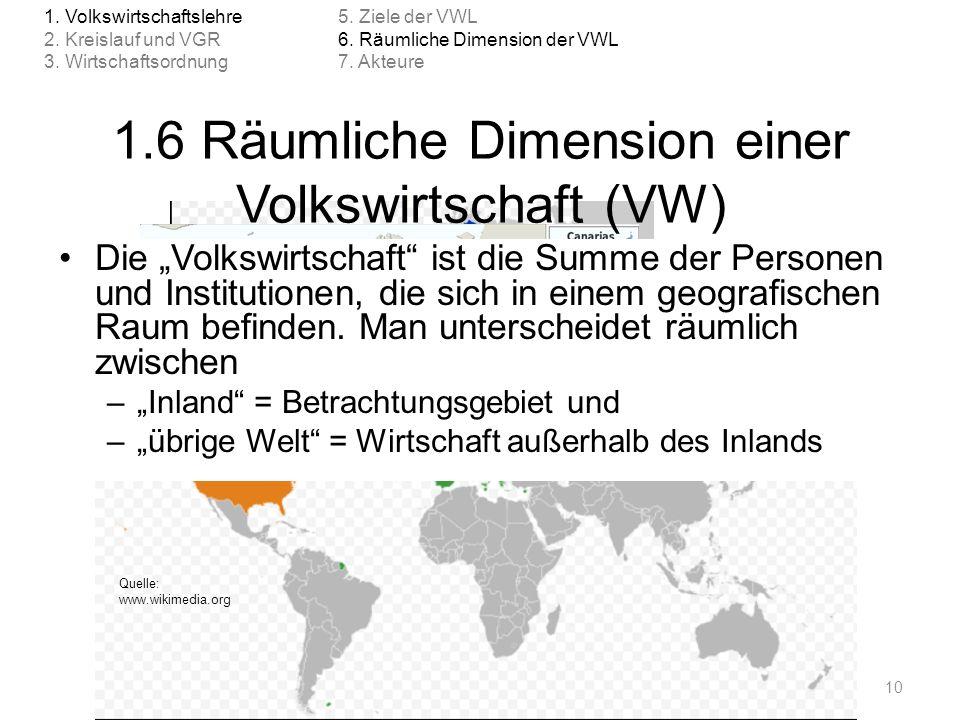 1.6 Räumliche Dimension einer Volkswirtschaft (VW)
