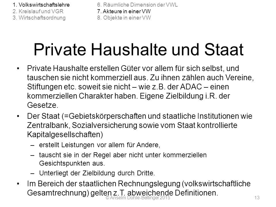 Private Haushalte und Staat