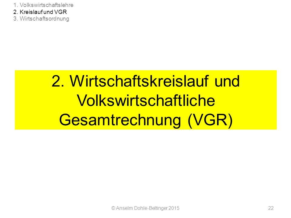 2. Wirtschaftskreislauf und Volkswirtschaftliche Gesamtrechnung (VGR)