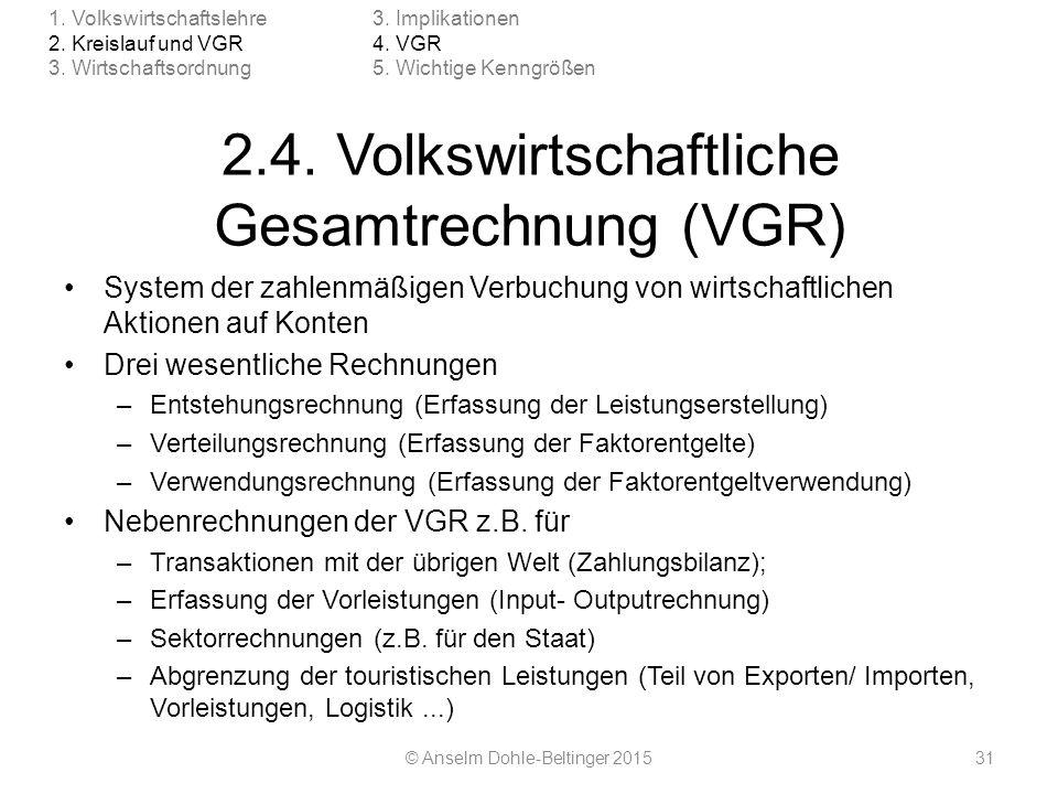 2.4. Volkswirtschaftliche Gesamtrechnung (VGR)
