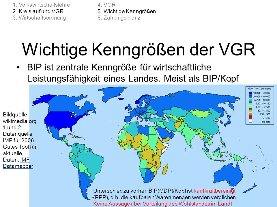 Wichtige Kenngrößen der VGR